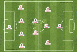 England World Cup 2014