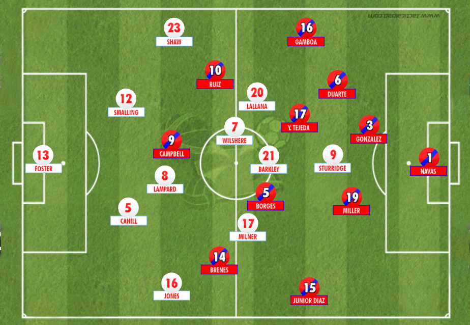 England v Costa Rica, World Cup 2014