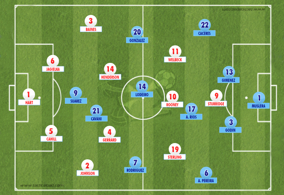 England v Uruguay WC2014
