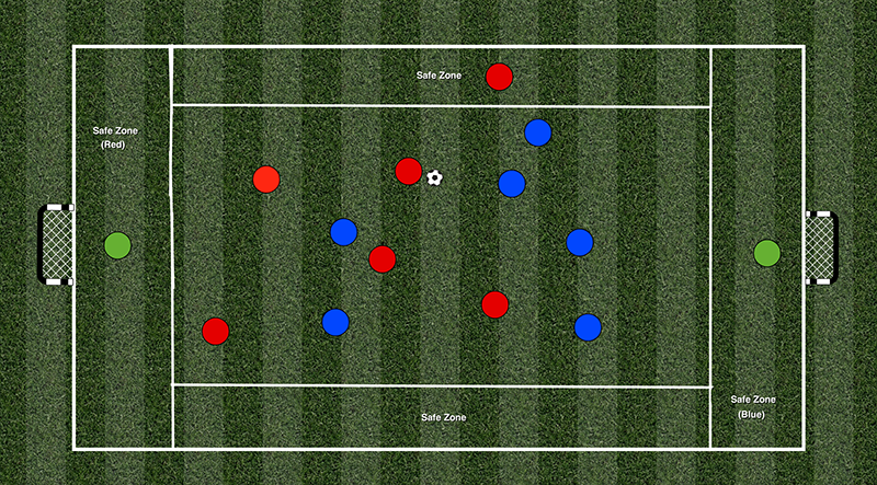The New Street Football Game - Session 3