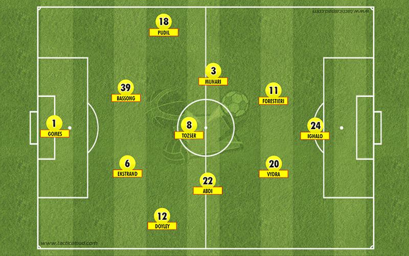 Watford line-up v Sheffield Wednesday